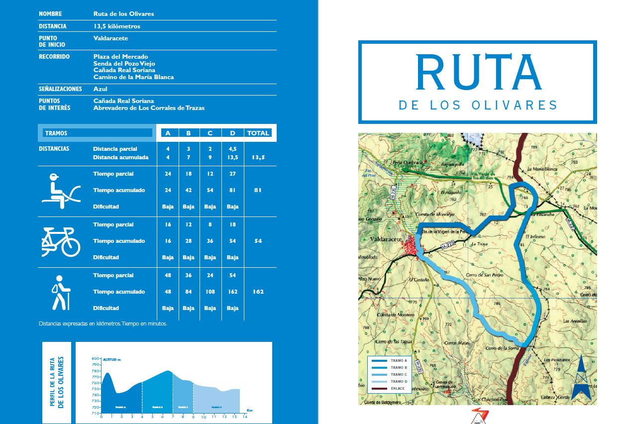 mapa-ruta-de-los-olivares-de-madrid_oleoturismo
